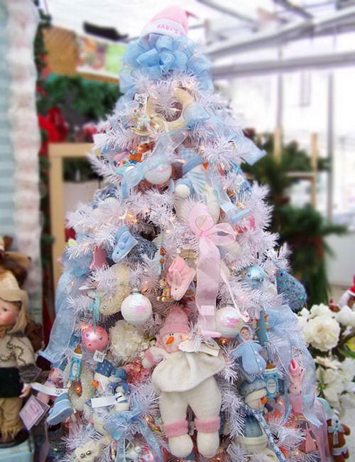 Christmas tree decorations 2018 christmas celebration for Unique christmas tree themes
