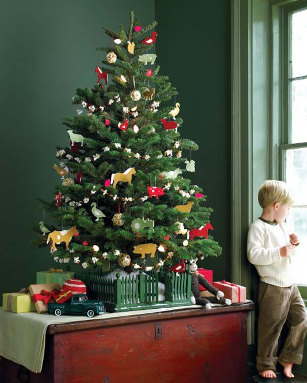 Ideas About Christmas Tree Decorations