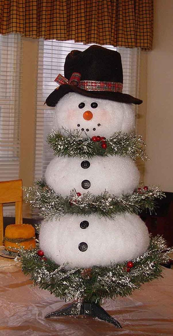 snowman christmas tree decorations
