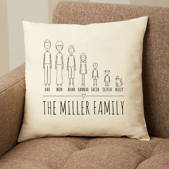 Christmas Gift Ideas for Father-in-Law - Christmas ...